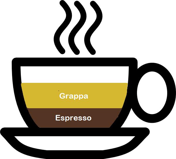Make sure there is more grappa than espresso.