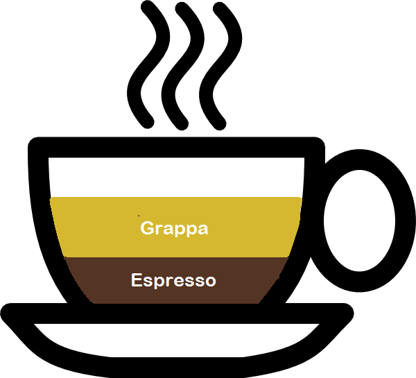 Make sure there is more grappa than espresso.